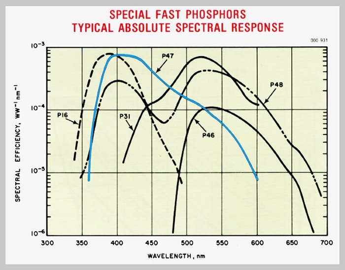 1-Photocathode-PMT-Response1